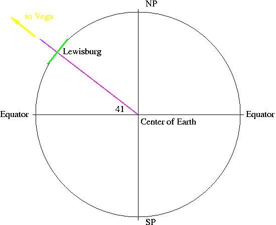 Mechanics: Circular Motion and Gravitation