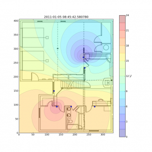 Temperature Plot of a single floor collected with wireless sensor showing steep gradients.