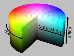 640px-HSV_color_solid_cylinder_alpha_lowgamma