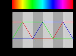 HSV-RGB-comparison